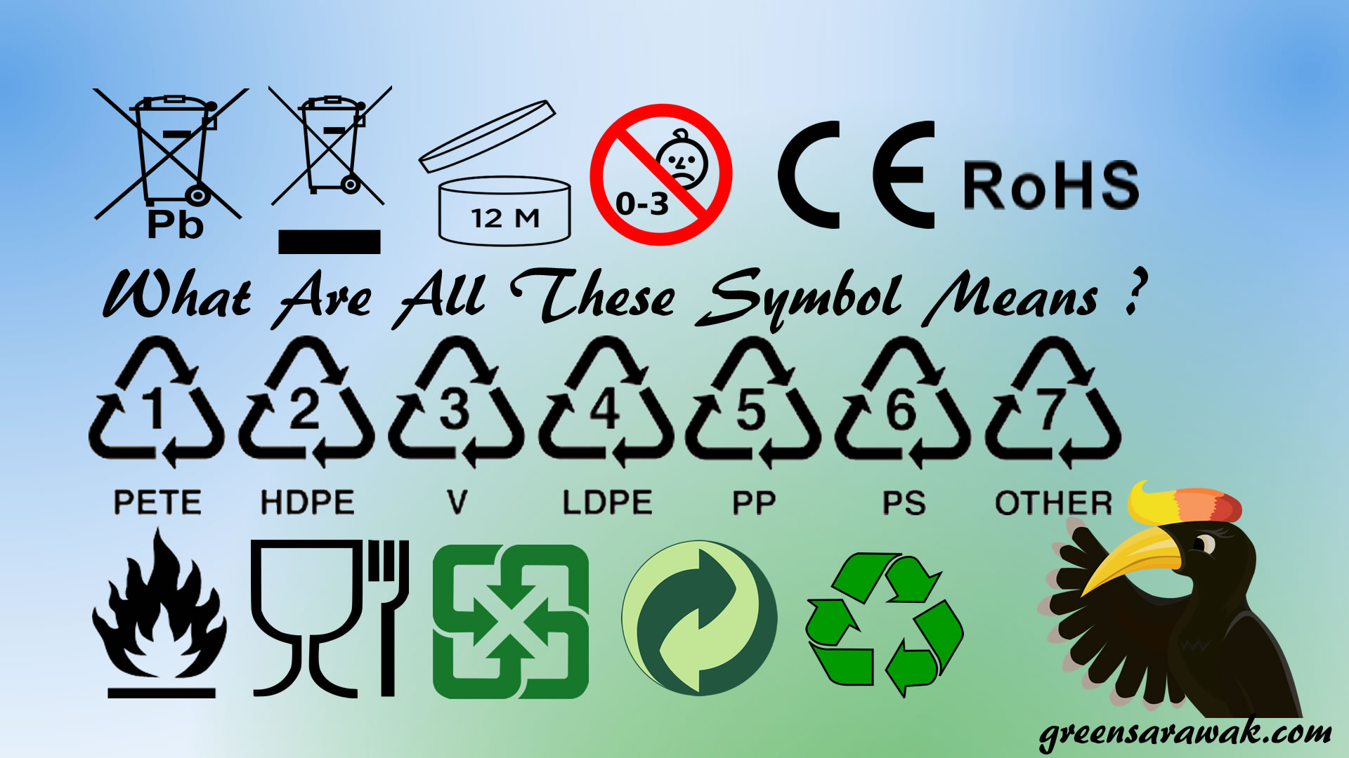 Know your products via symbols on packages green sarawak what are all these symbol means on the product packaging lets find out buycottarizona