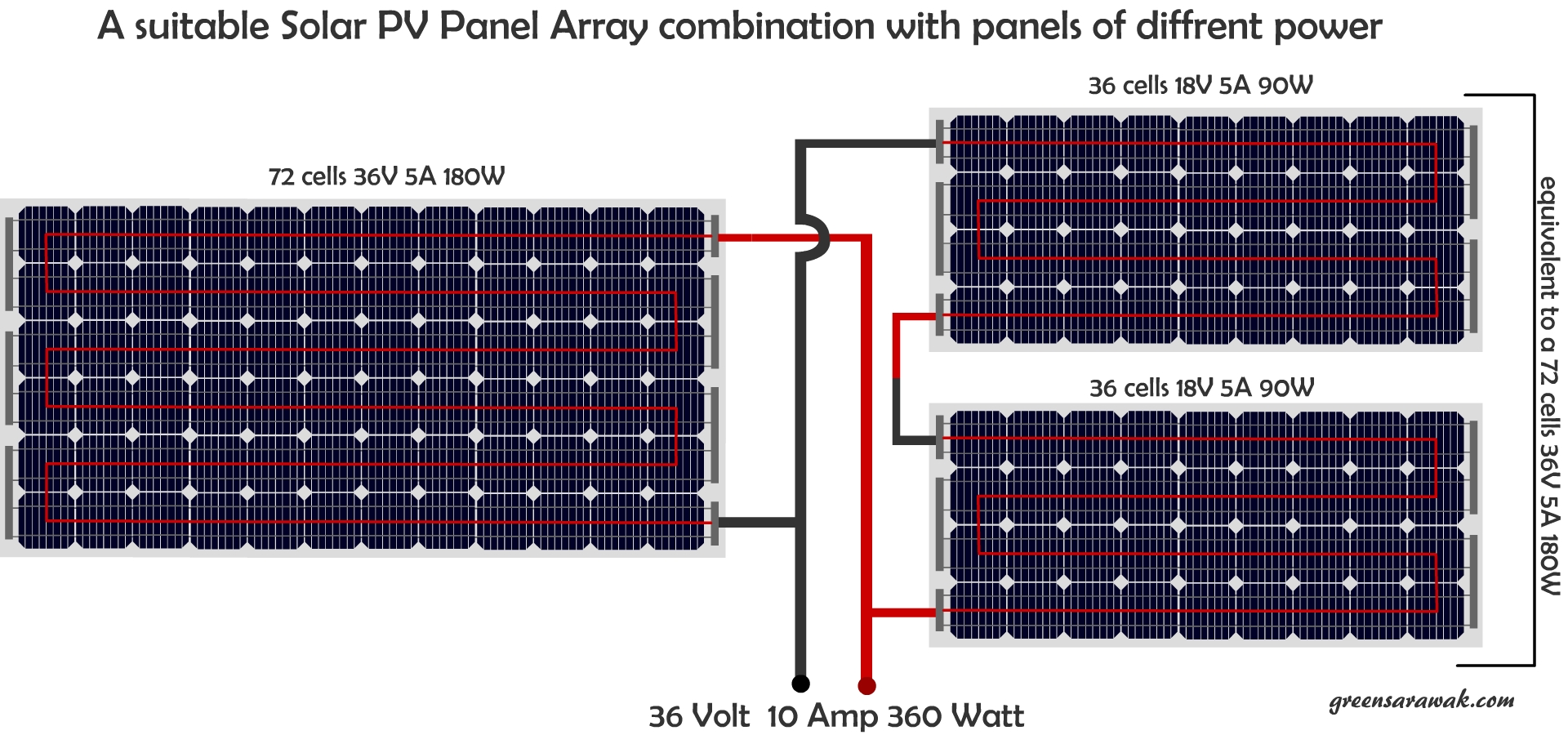 Going Solar Chapter 13 Know When To Go Series Or